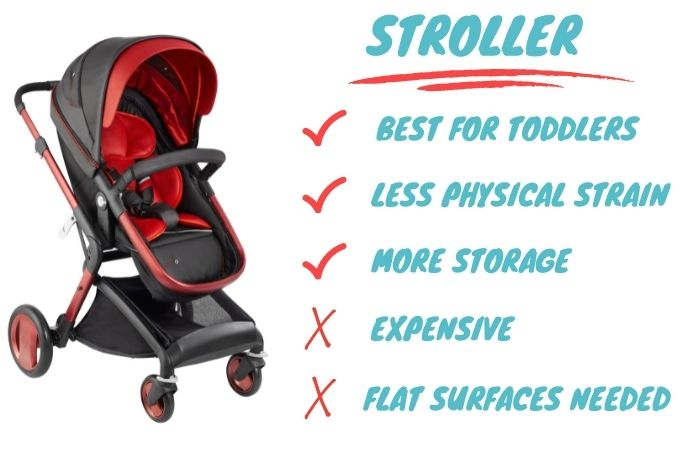 Stroller Summary