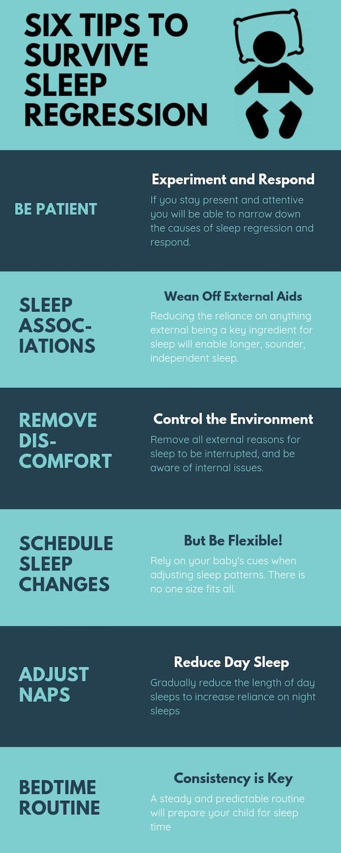 Tips to Survive Sleep Regression