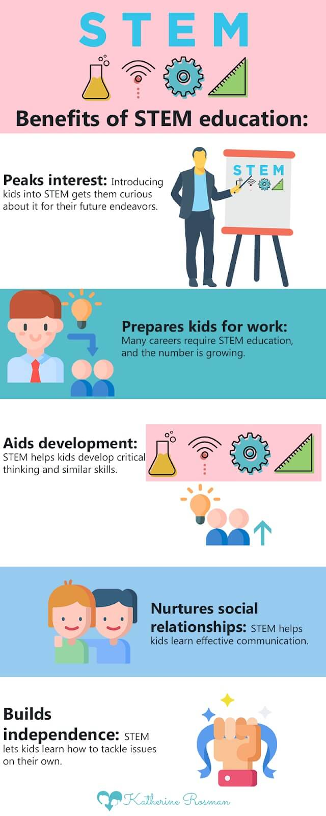 What is STEM Education for Kids
