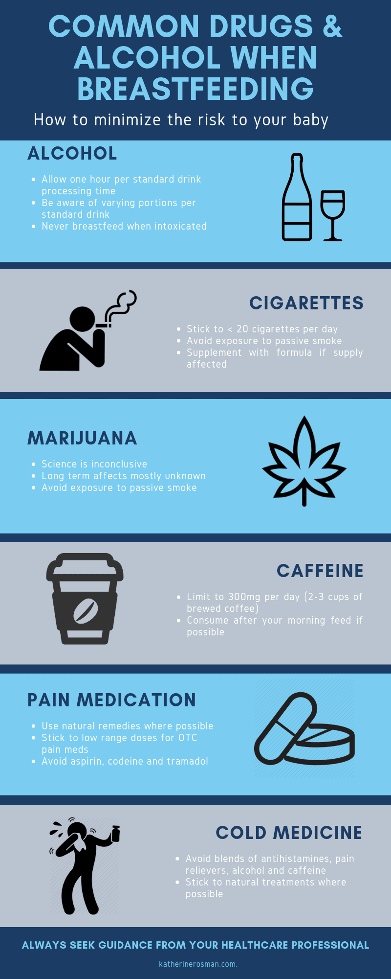 alcohol smoking caffeine and drugs while breastfeeding infographic